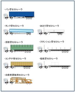 特例8車種