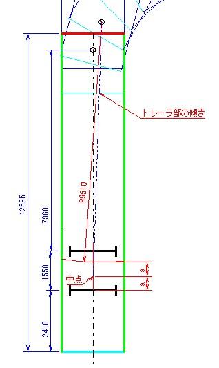 旋回軌跡図8
